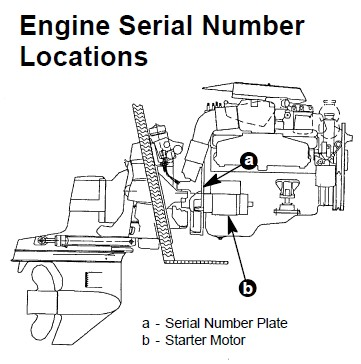 Where to find mercruier stern drive and engine serial numbers where to find mercruier stern drive and engine serial numbers page 1 iboats boating forums 645586 publicscrutiny Image collections