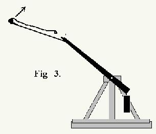 How To Build A Trebuchet Catapult furthermore Howtreb additionally Prestigia blogspot furthermore Index in addition What Is The Ideal Ratio For Trebuchets. on trebuchet sling length