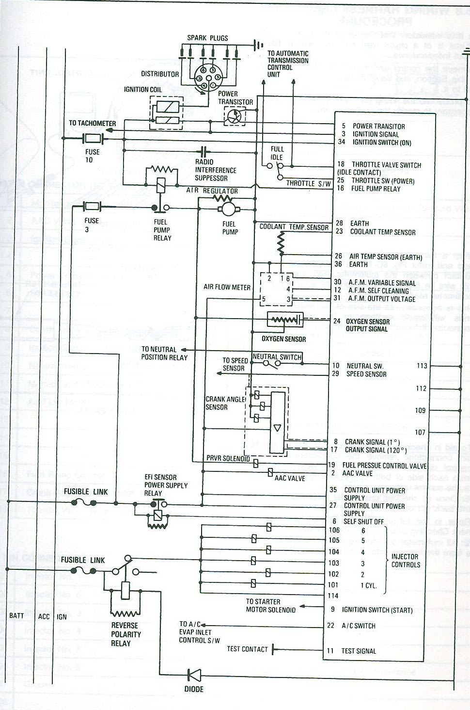 ecu pinouts and wiring diagram